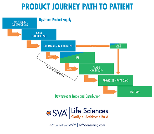 sva-consulting-product-journey-model-1