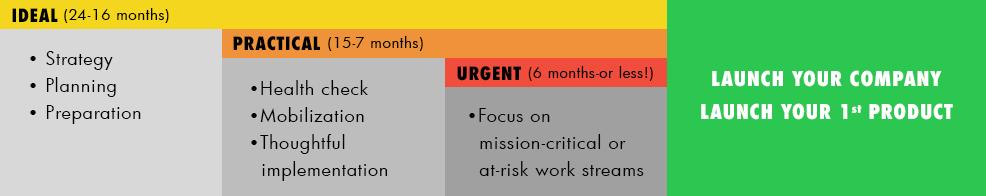 engagement-timeline